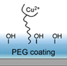 chelated Cu for linking His-tag proteins to a surface